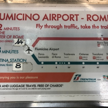 Trenitalia, opções de FCO a Roma Termini